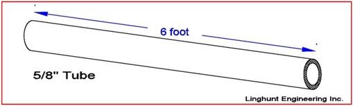 LINGHUNT 101 Physics
